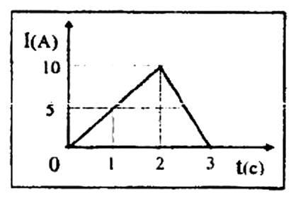 Схема подключения глубинных насосов
